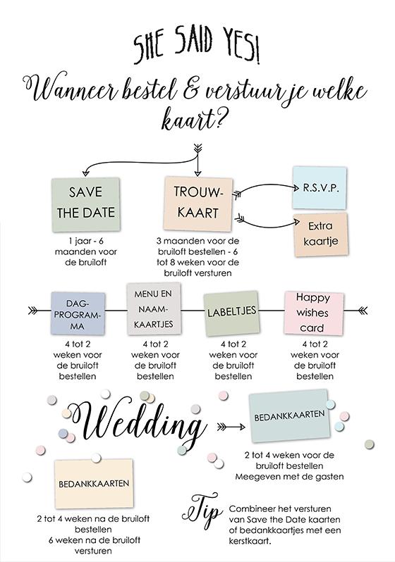 dagindeling bruiloft