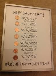 Image Result For Copper Gift Ideas Diy Anniversary Gift Diy Anniversary Year Anniversary Gifts
