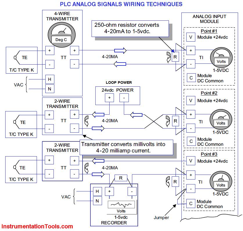 plc-analog-signals-wiring-methods | Analog signal, Analog, Plc programmingPinterest