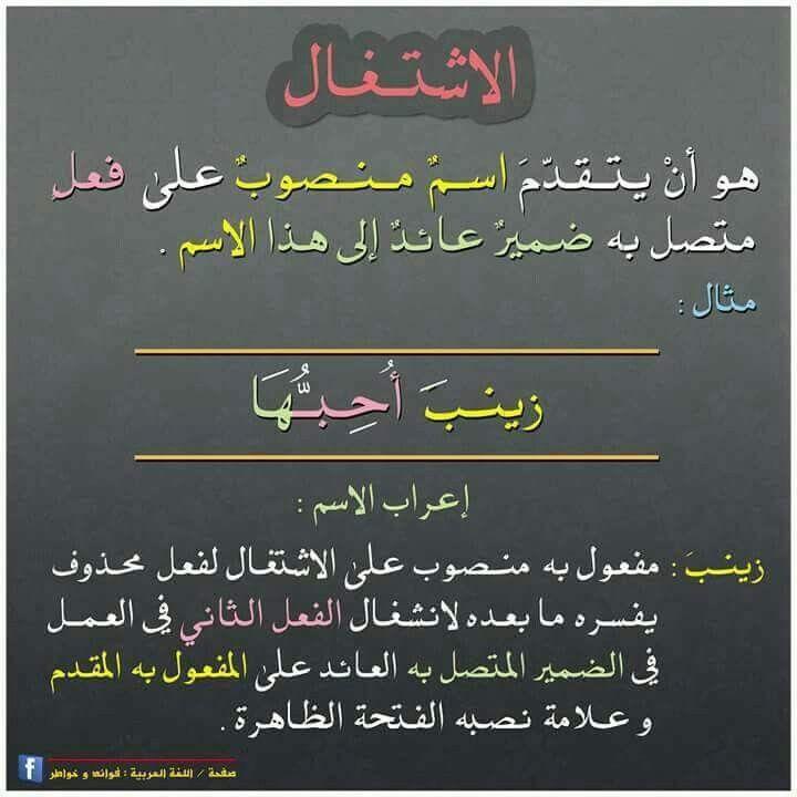 Pin By نائلة إبراهيم On اللغة العربية Learn Arabic Language Learning Arabic Arabic Language