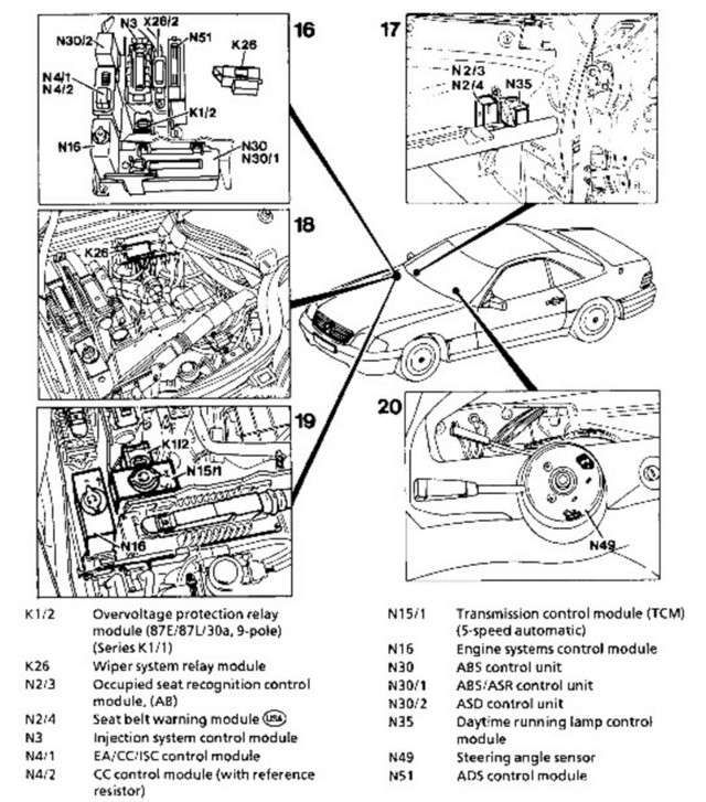 Mercedes Benz W210 Instrument Cluster Bulb Replacement 1996 03 E320 E420 Instrument Cluster Mercedes Benz Diagram