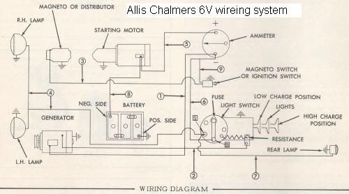 6v wiring diagram allis chalmers c diagram, battery lights farmall cub 6 volt wiring diagram 6 volt tractor charging system wiring diagram #11