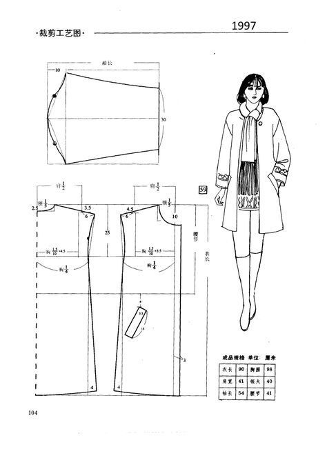 sewing patterns...