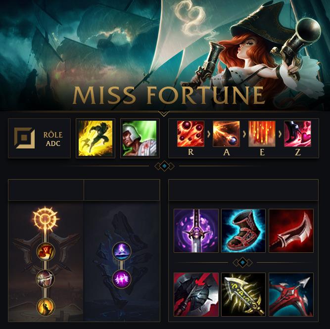 Miss Fortune Build E Runas Lol League Of Legends Liga Dos Lendários Miss Fortune