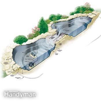how to build a water garden stream pinterest estanques piscinas y piscinas naturales. Black Bedroom Furniture Sets. Home Design Ideas