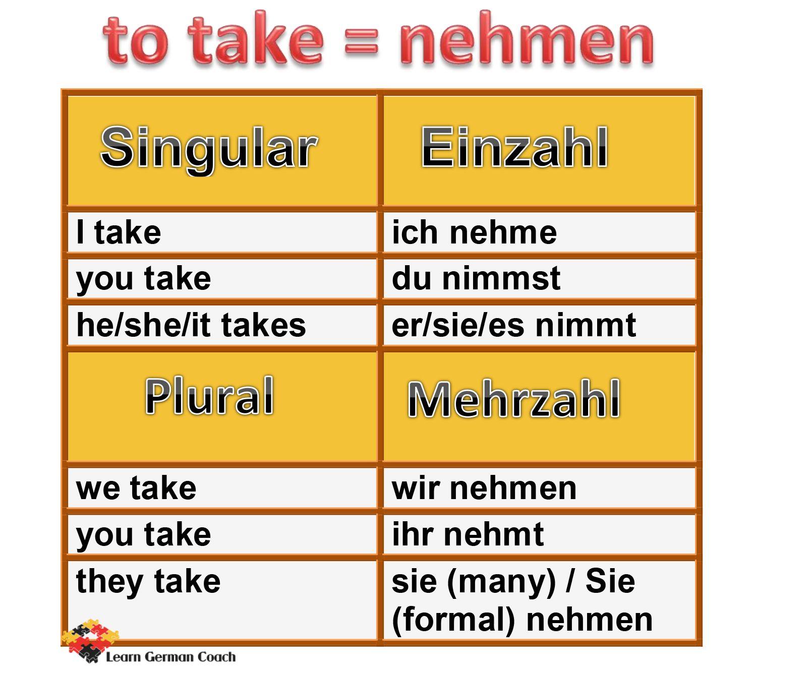 Irregular Verb Conjugation Amp Tenses Of Nehmen