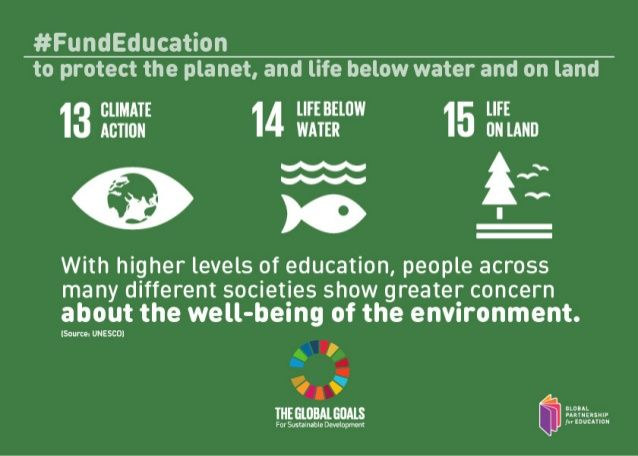 17 Ways Education Influences The 17 Global Goals 13 638 Jpg 638