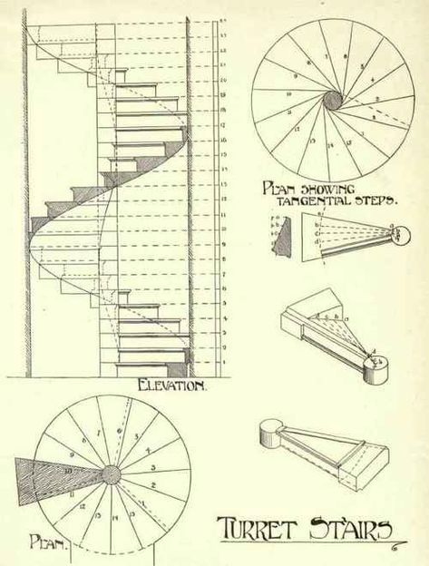 Best Pin By Inna Planetyane On Stairs Spiral Staircase Plan 400 x 300
