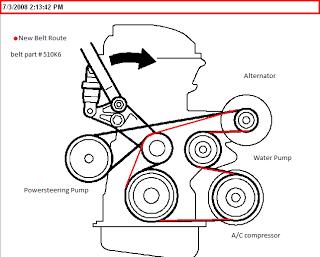 Corolla Diy Diy Eliminating A 1zz Power Steering Belt Power Belt Diy