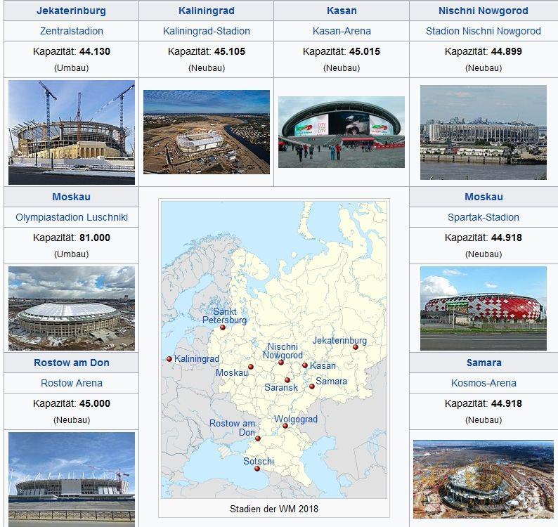 WM 2018 Russland Elf Austragungsorte und zwölf WM-Stadien | Fussball ...