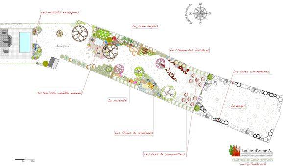 Plan-Jardin-Morbihan ESQUISSES JARDIN Pinterest Gardens