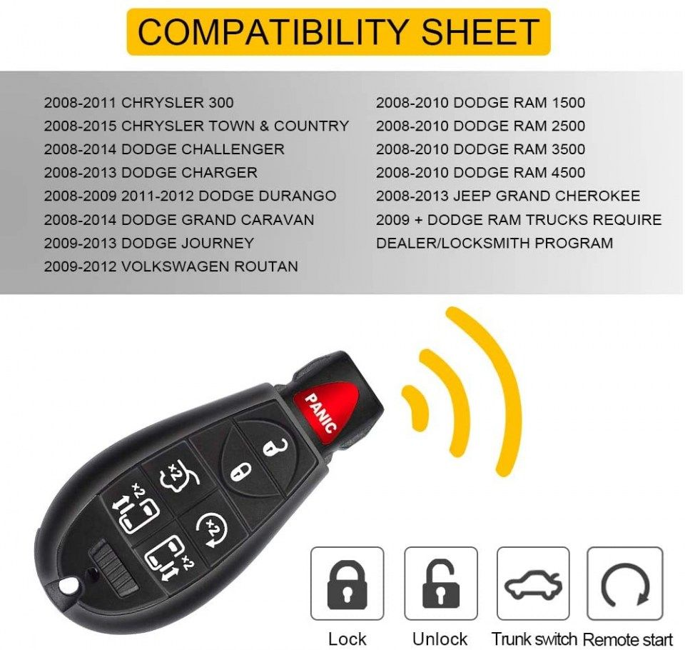 2009 Dodge Grand Caravan Key Fob Programming With One Key Spy Grand Caravan Cheap Suv Best Gas Mileage