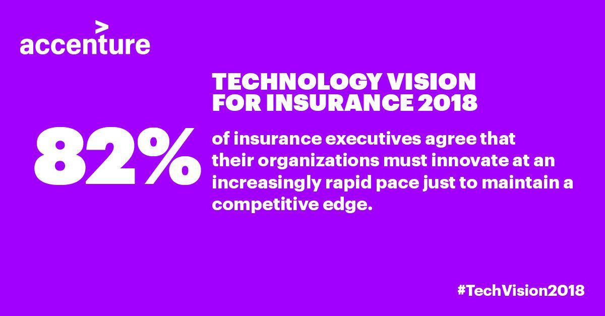 Insurance Technology Vision 2018 Technology Insurance Industry