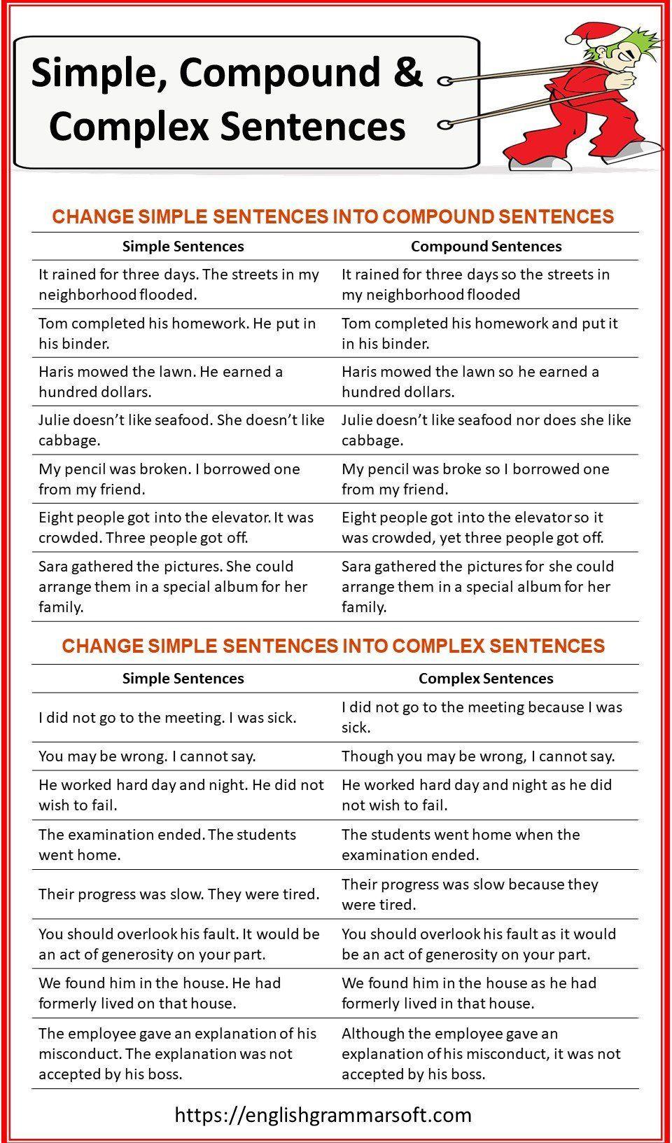 Compound Complex Simple Sentences Worksheet Simple Pound And Plex Sentences English Gr In 2020 Complex Sentences Complex Sentences Worksheets Compound Complex Sentence