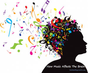Music with the brain?