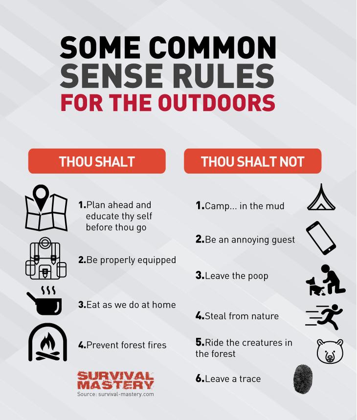 Random Survival Tips In 2020 Survival Tips Camping Survival Survival
