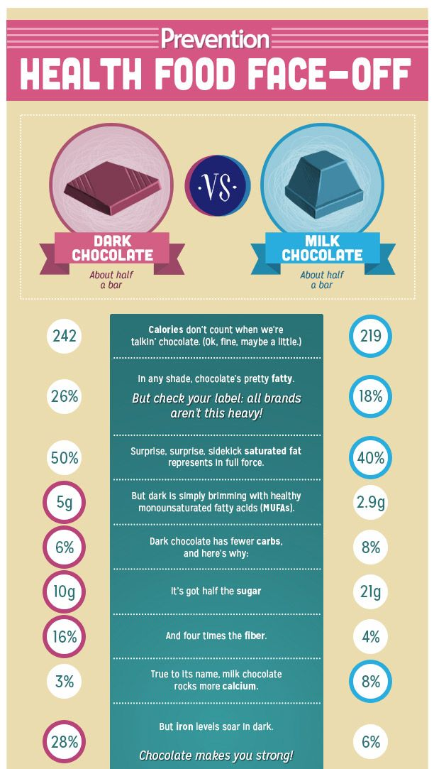Is chocolate milk good for you?