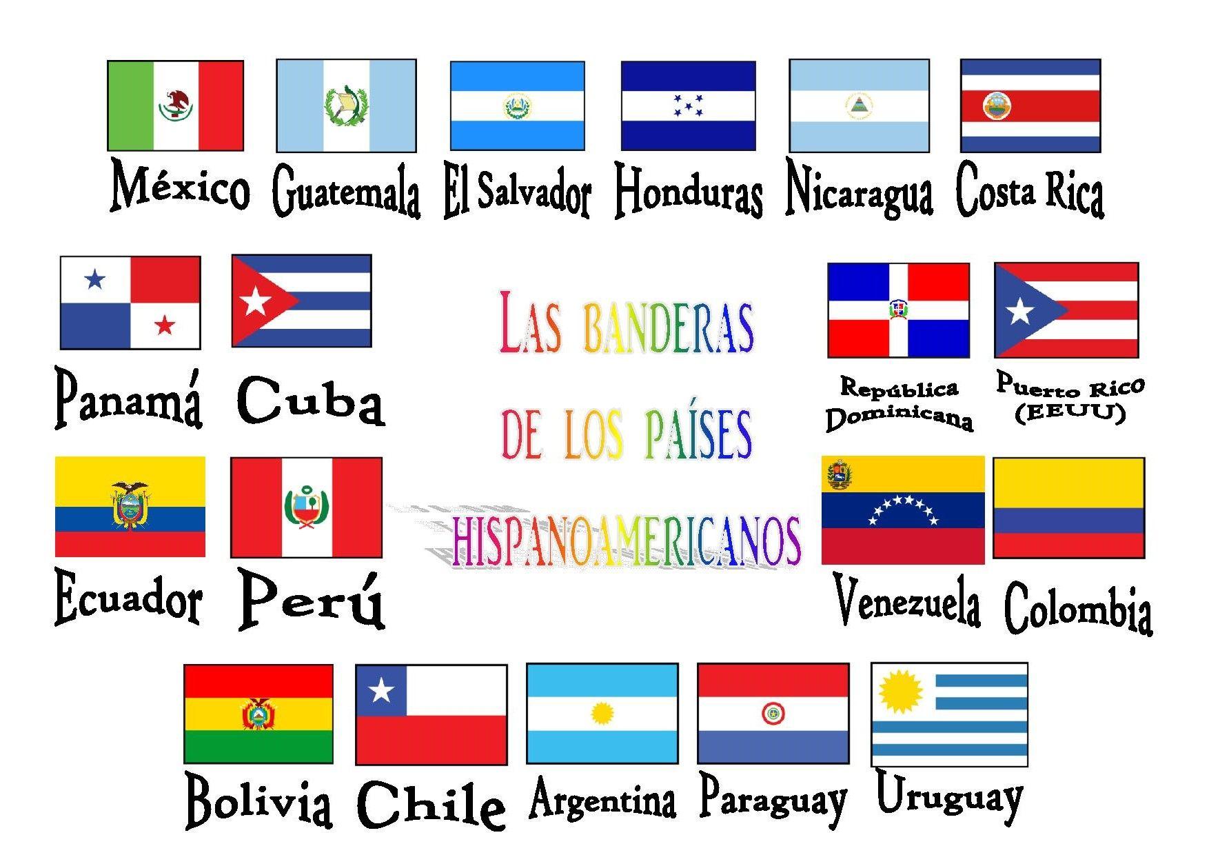 Banderas Hispanoamericanas Espagnol Apprendre Espagnol Amerique Latine