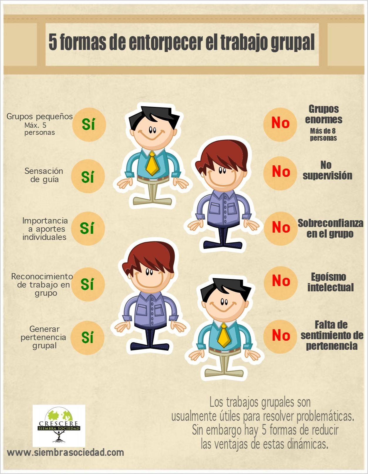 Psicologo Quito Trabajo Grupal Aprendizaje Cooperativo Educacion Superior