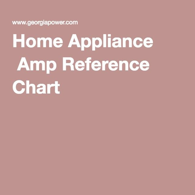 Home Liance Amp Reference Chart Van Life Liances Safety Electric