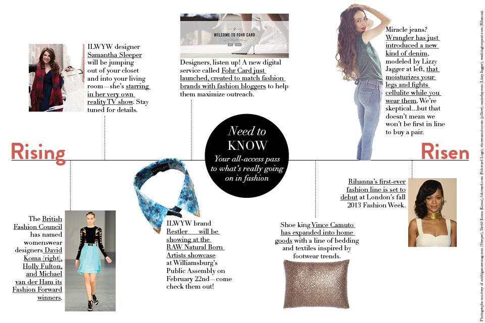 Need to Know: Your all-access pass to what's really going on in fashion, via ILWYW.com Mag.