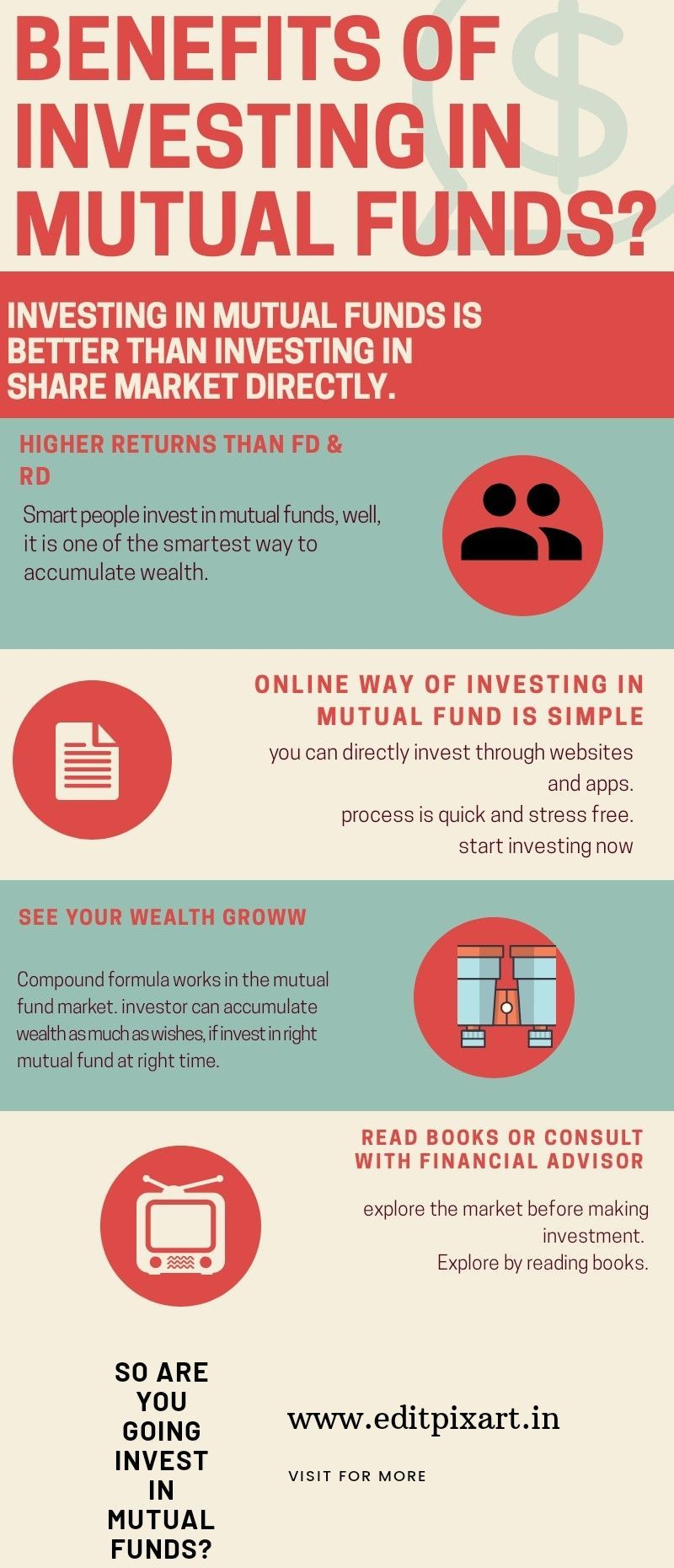Investing in your 20s investinginyourselfmoney