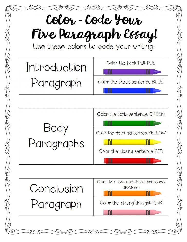 Tips for Teaching \ Grading Five Paragraph Essays Essay structure - new marathi application letter format for teacher