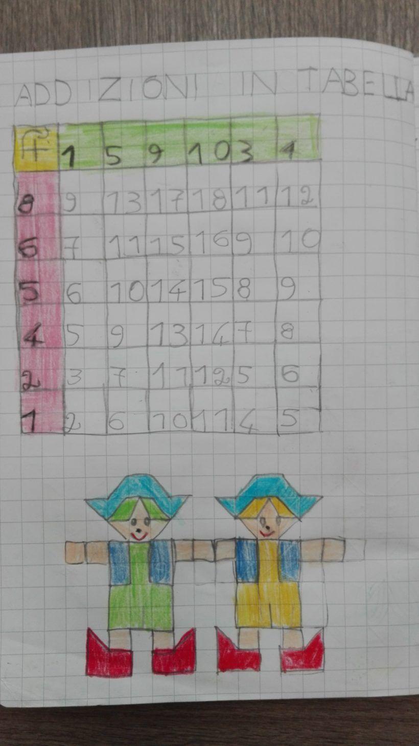 Oltre il 10- Addizioni e sottrazioni-Matematica in prima ...