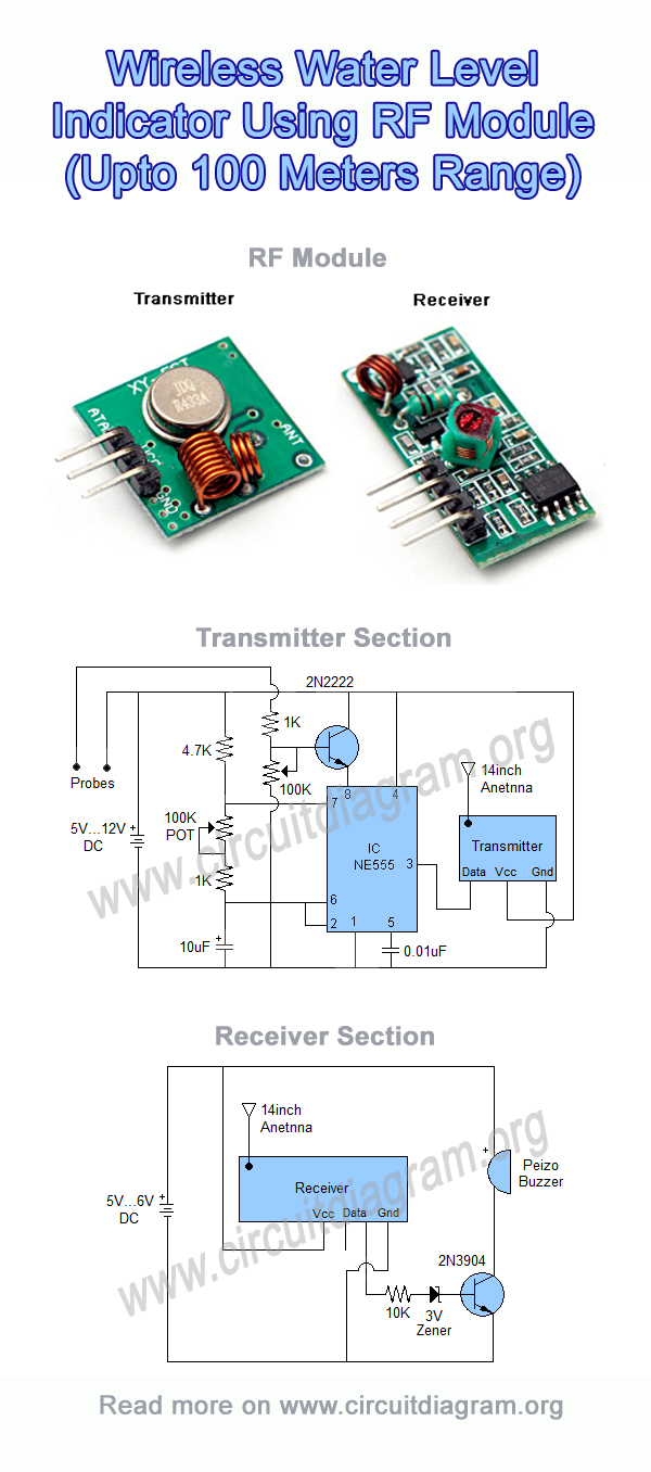 hight resolution of wireless water level indicator using rf module up to 100 meters range