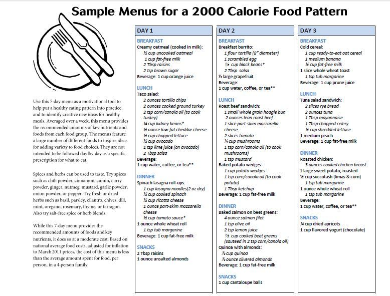 14 best choosemyplate images on pinterest healthy eating sample 7 day budget friendly meal plan from usda choosemyplate forumfinder Images