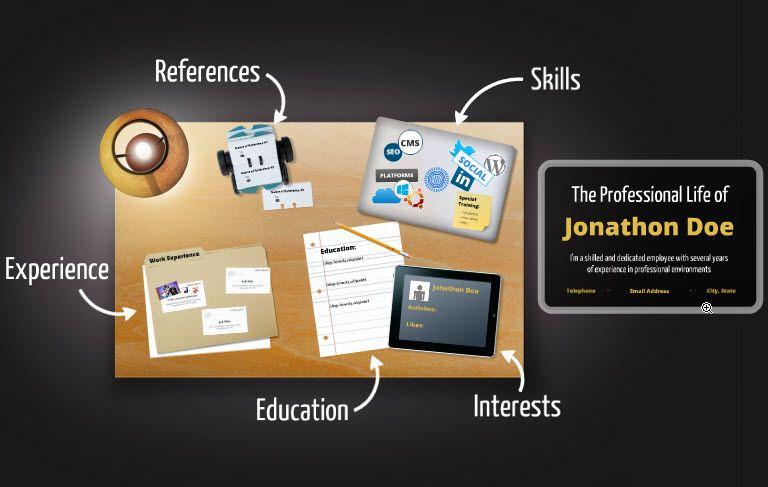 a beautiful desktop prezume template from hanna johanna kobor for prezi - Prezi Resume Template