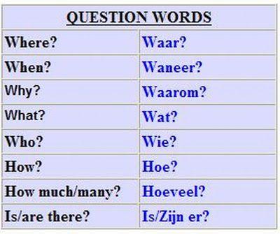 dutch language - Google Search