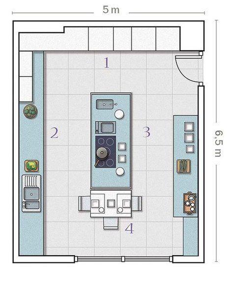 Resultado de imagen para plano cocina isla central for Planos de cocinas