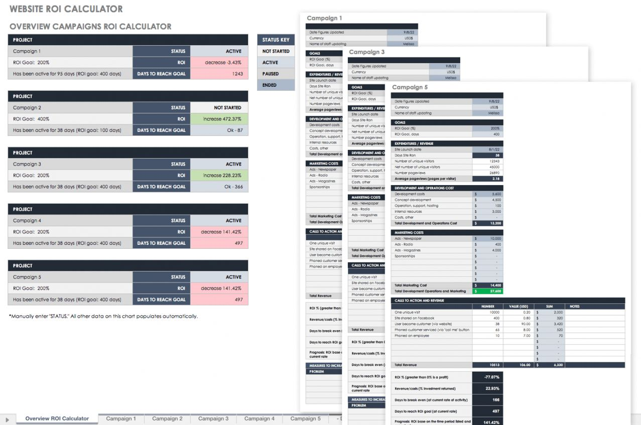 Return On Investment Analysis Template In 2020 Investment
