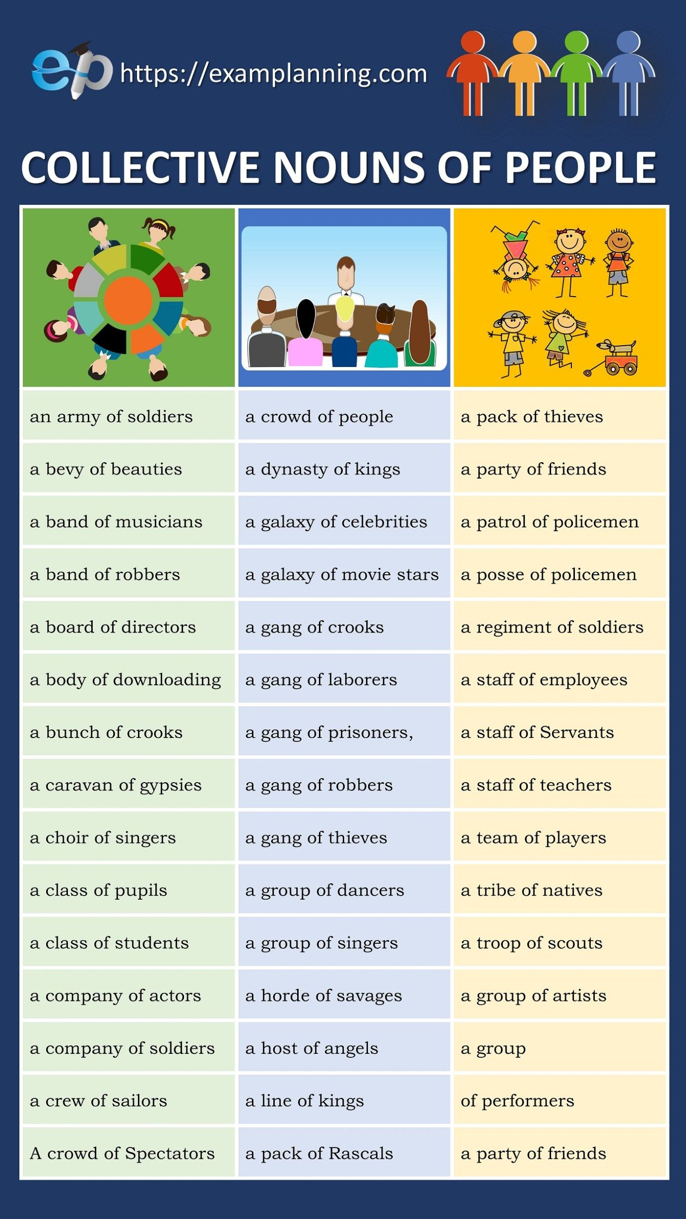 Image result for collective nouns examples Collective