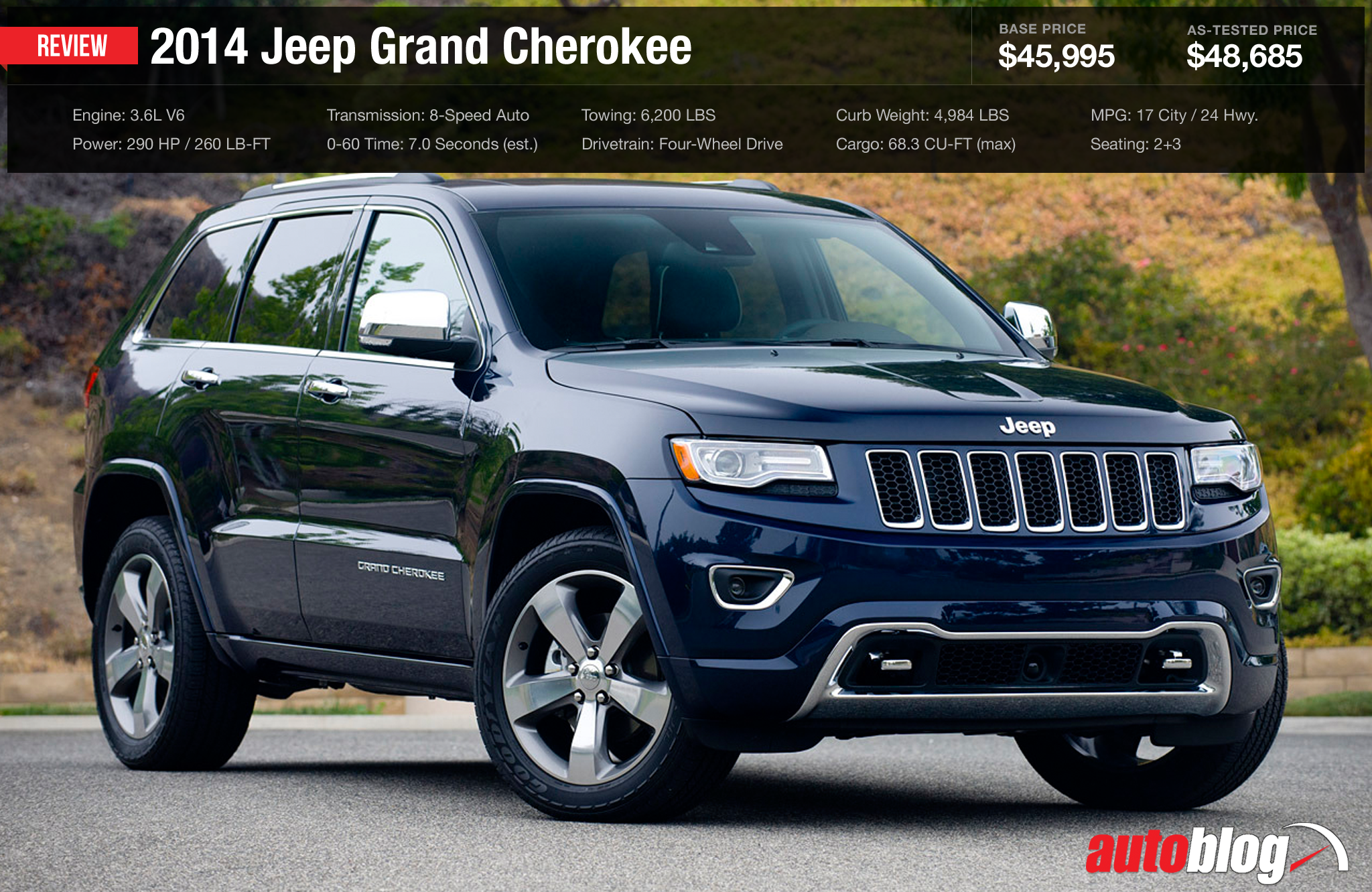 It Appears That Jeep Has Finally Delivered One Of The Best Overall Vehicles In The Midsize Suv Segment Our R Carros Y Camionetas Autos Y Motocicletas Autos