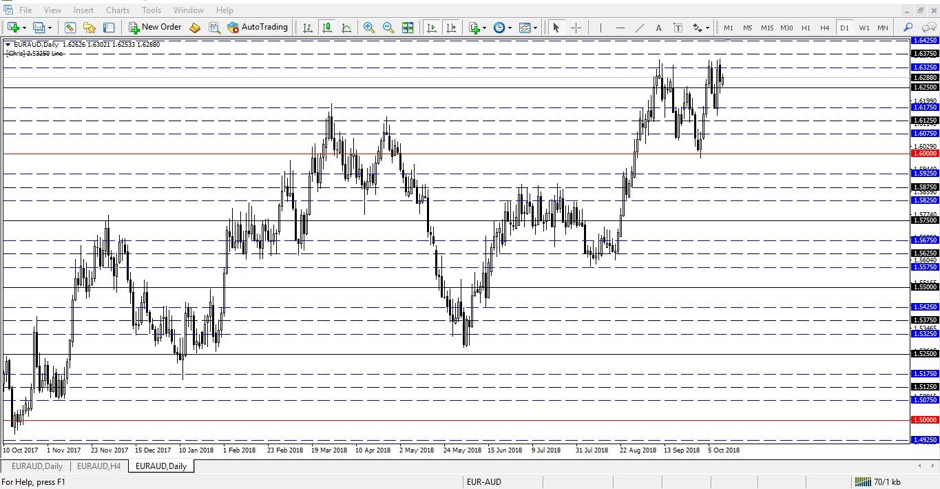 Free Synthetic Chart Indicator For Metatrader Mt4 Mt5