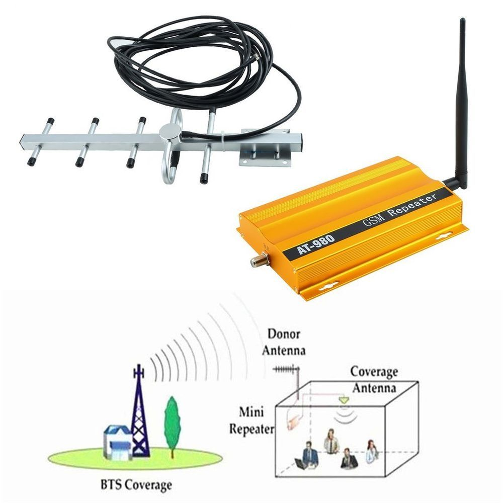 cfb209b502268d eBay #Sponsored 900MHz GSM 2G 3G LTE 4G Mobile Repeater Phone Amplifier  65dB with Antenna