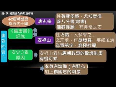 B3L3-1(1-4)魏晉南北朝的政治發展 東漢末年局勢 - YouTube