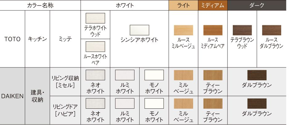 扉デザイン カラー インテリア キッチン 台所 ミッテ