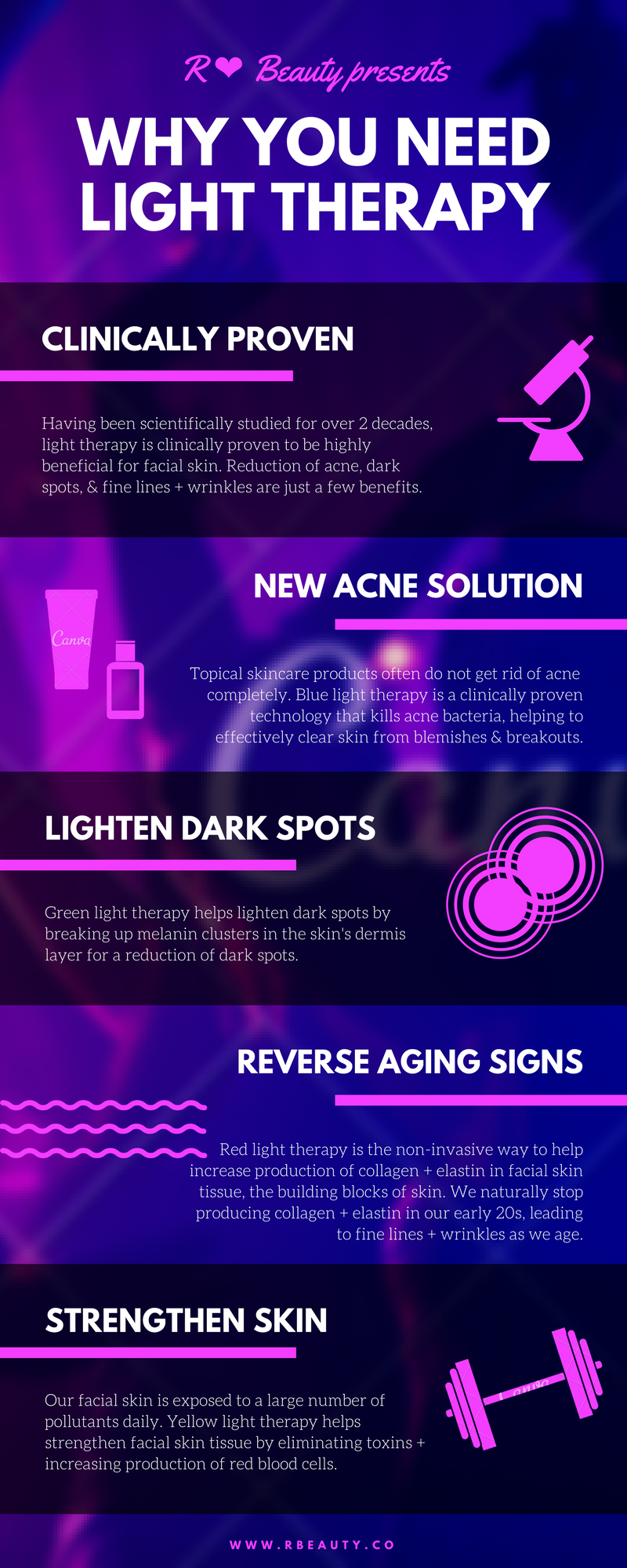 INFOGRAPHIC Why You Need Light Therapy Skincare