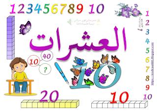 جدول المراتب والمنازل مدرستي نور حياتي In 2021 10 Things Mathematics Art