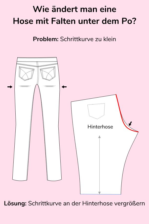 Jeans nähen Teil 2: Passform und Probemodell 2/2 | Schnittmuster ...