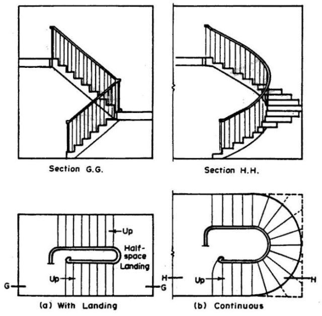 Best Half Turn Stairs Types Of Stairs Staircase Outdoor Stairs 400 x 300