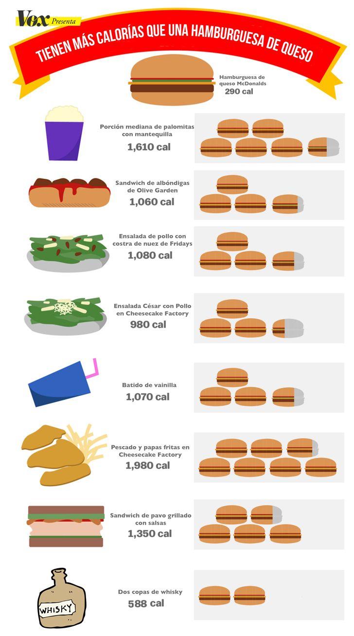 cuales son los alimentos que mas calorias tienen