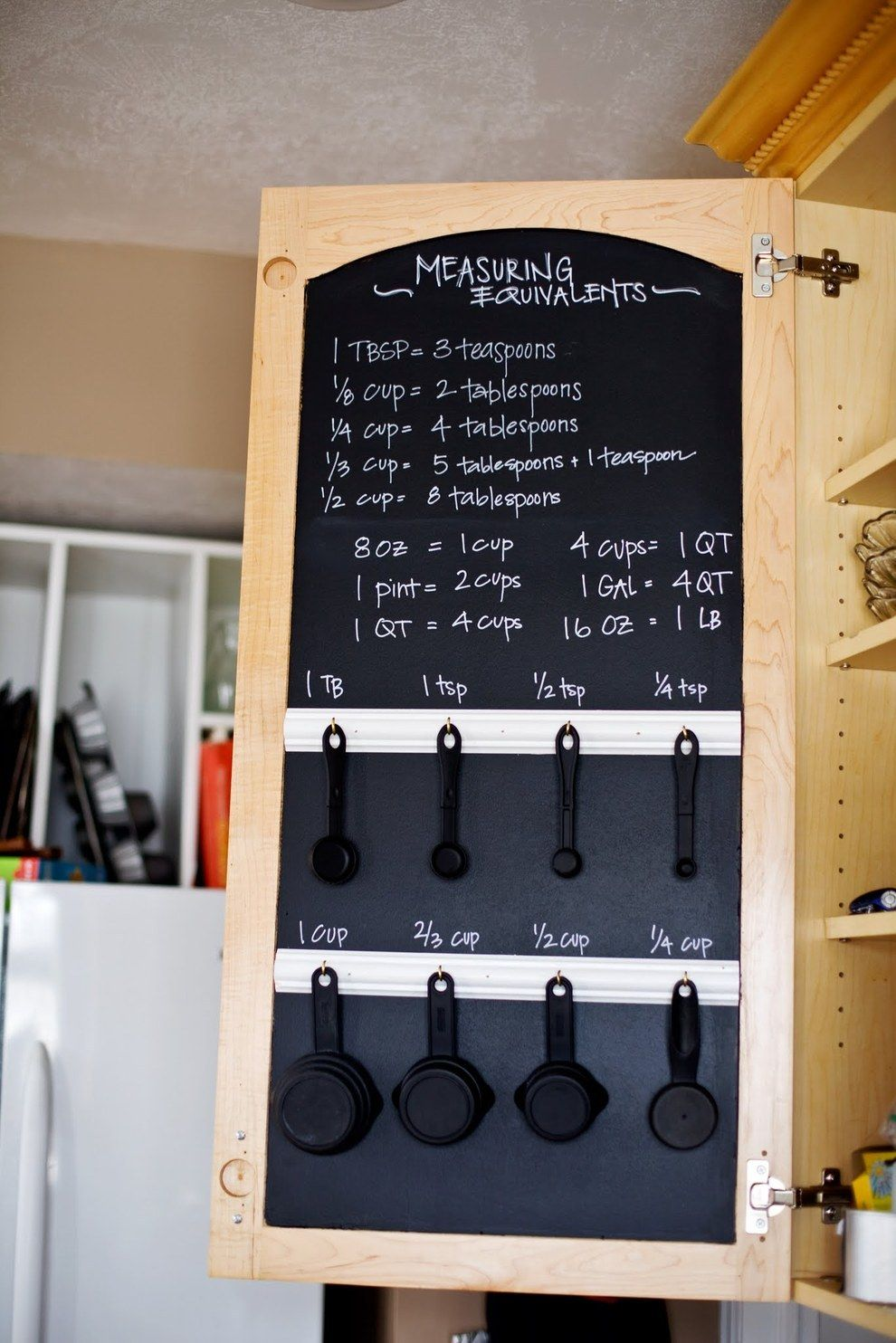 Keep measuring equivalents and measuring cups handy with some hooks,  chalkboard paint, and a chalk marker.
