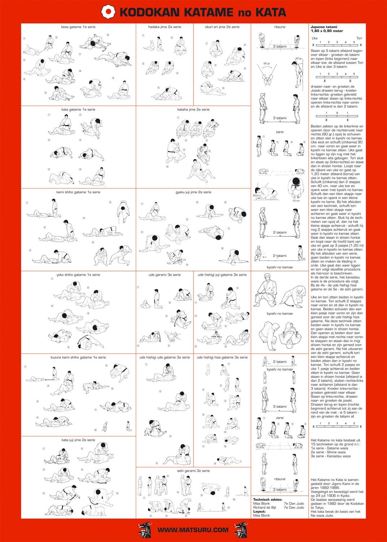 Pin by Jeanne Howe on Karate Art Project | Judo, Martial