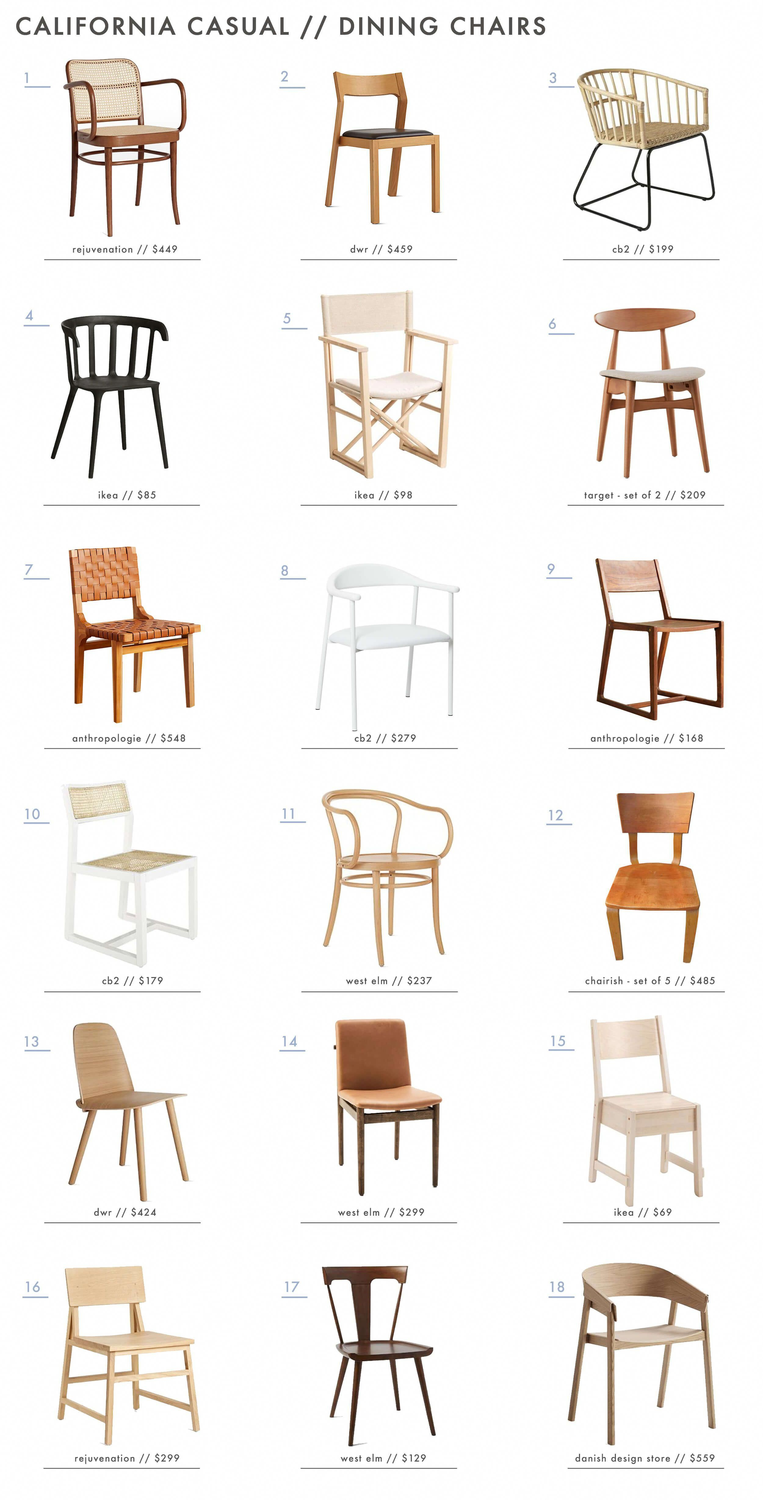 Effortless Expensive Style Roundup Dining Chairs
