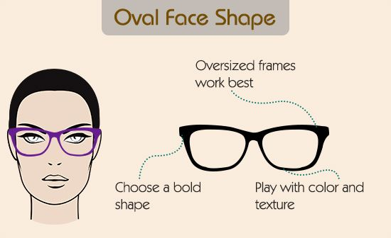A Visual Guide to Choose Eyeglass Frames for Your Face Shape ...