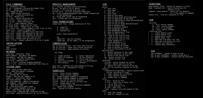 Download This Cheat Sheet To Learn Basic Linux Commands | hacking